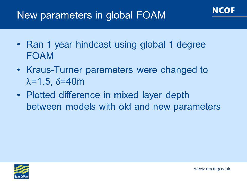 New parameters in global FOAM Ran 1 year hindcast using global 1 degree FOAM Kraus-Turner parameters were changed to =1.5, =40m Plotted difference in mixed layer depth between models with old and new parameters