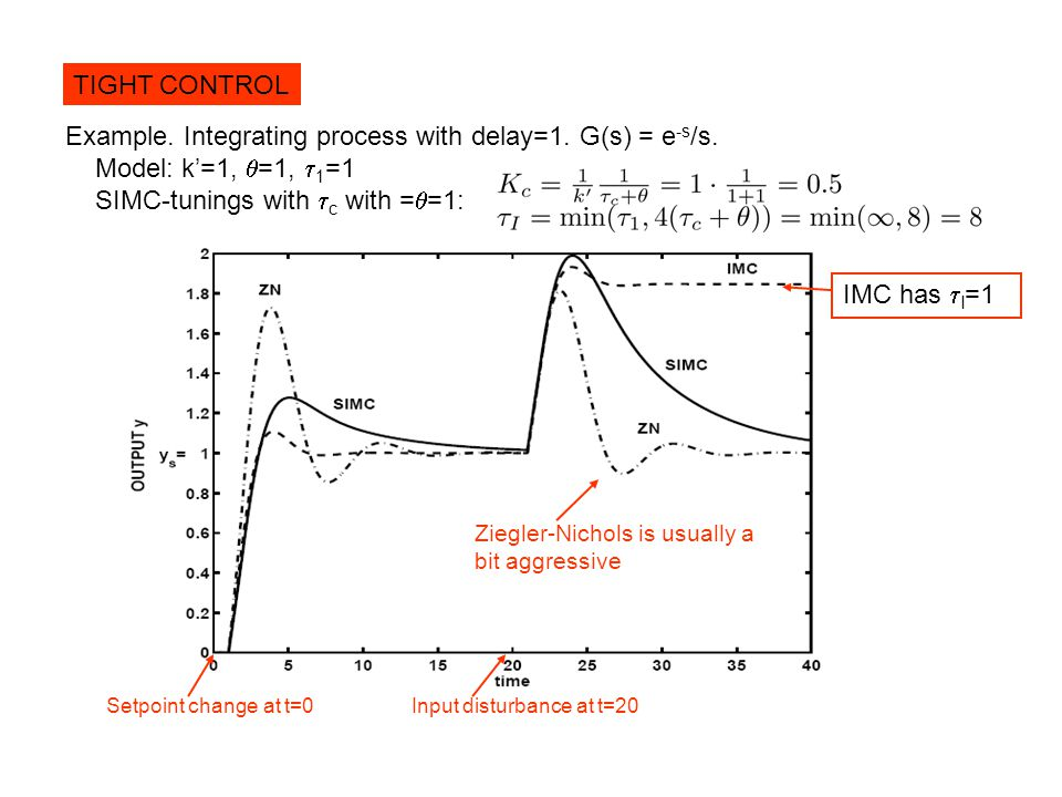 Example. Integrating process with delay=1. G(s) = e -s /s. Model: k=1, =1, 1 =1 SIMC-tunings with c with = =1: IMC has I =1 Ziegler-Nichols is usually
