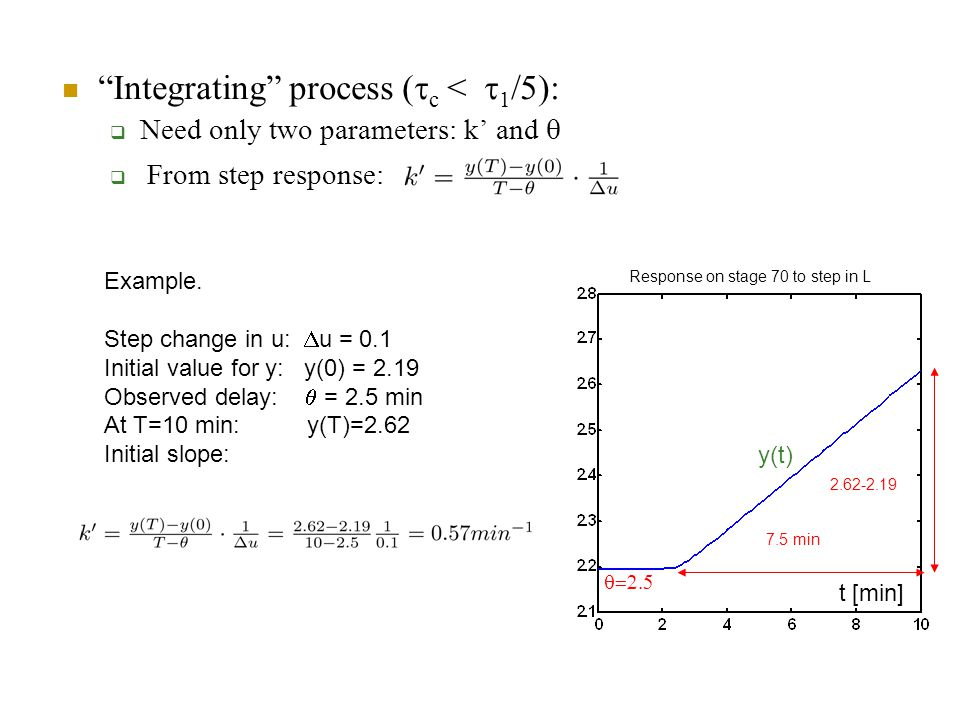 Integrating process ( c < 1 /5): Need only two parameters: k and From step response: Response on stage 70 to step in L 7.5 min 2.62-2.19 Example. Step