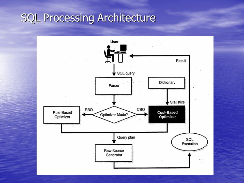 SQL Processing Architecture