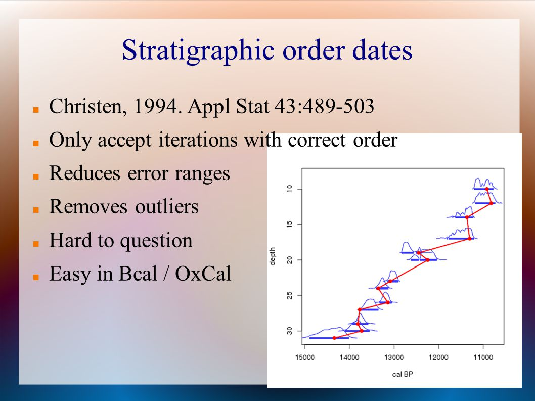 Stratigraphic order dates Christen, 1994. Appl Stat 43:489-503 Only accept iterations with correct order Reduces error ranges Removes outliers Hard to
