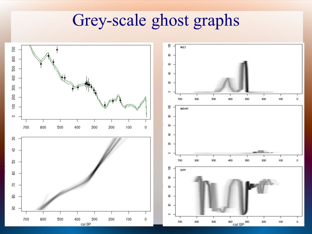 Grey-scale ghost graphs