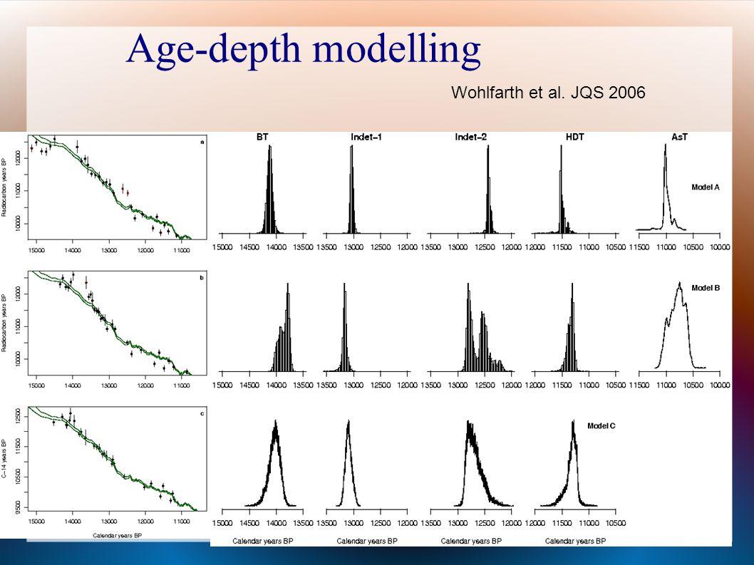 Age-depth modelling Wohlfarth et al. JQS 2006