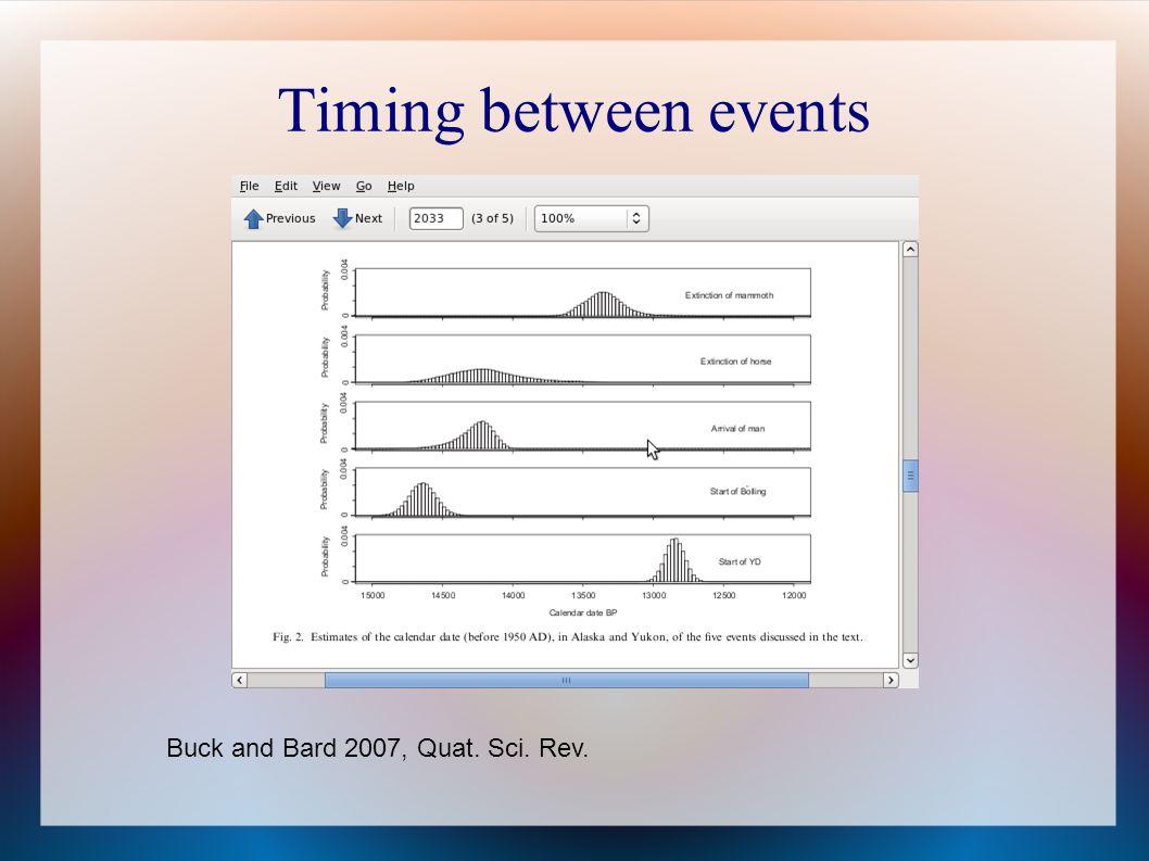 Timing between events Buck and Bard 2007, Quat. Sci. Rev.