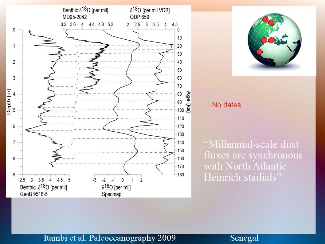 Itambi et al. Paleoceanography 2009Senegal Millennial-scale dust fluxes are synchronous with North Atlantic Heinrich stadials No dates
