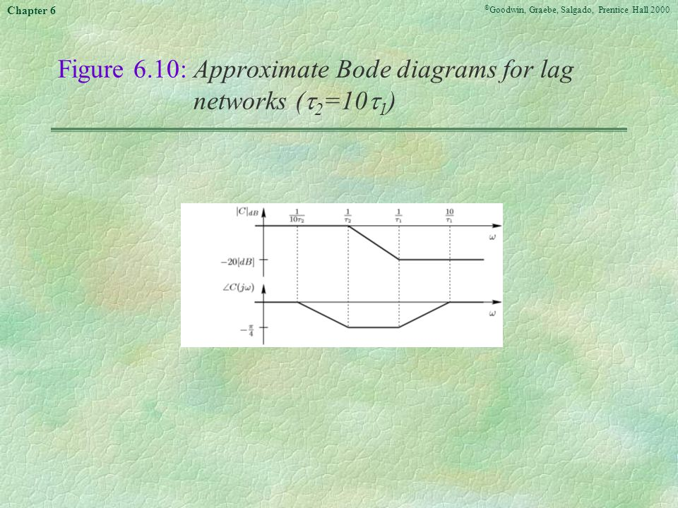 © Goodwin, Graebe, Salgado, Prentice Hall 2000 Chapter 6 Observation We see from the previous slide that the lead network gives phase advance at = 1/