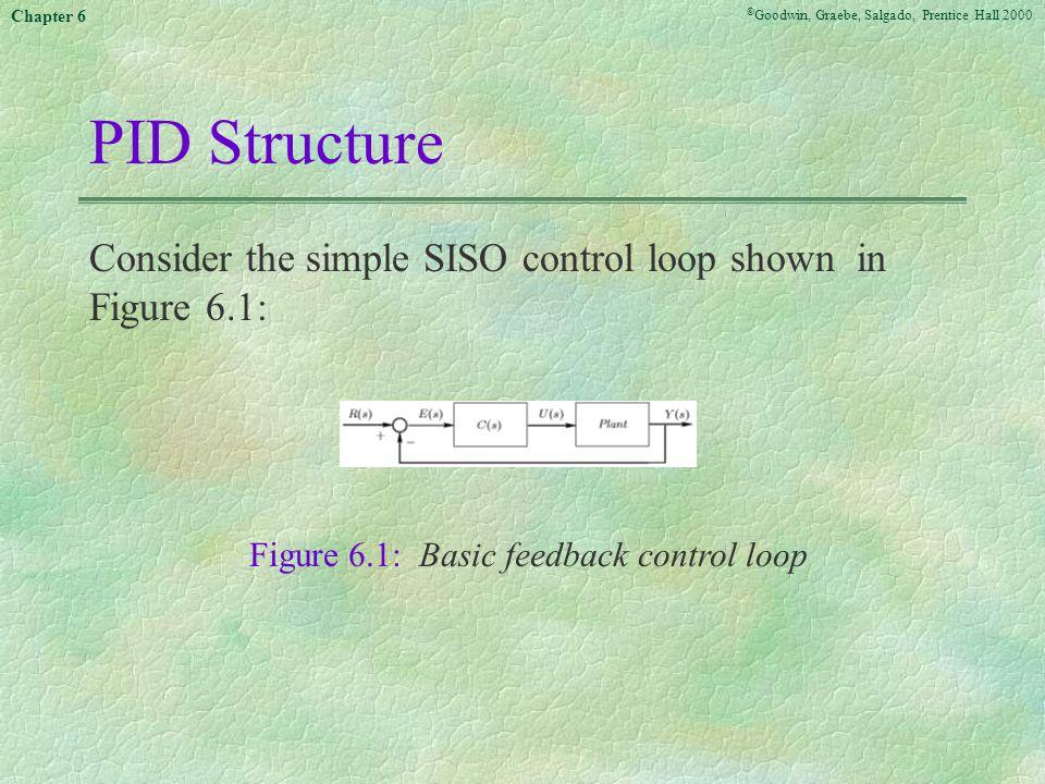 © Goodwin, Graebe, Salgado, Prentice Hall 2000 Chapter 6 PID Structure Consider the simple SISO control loop shown in Figure 6.1: Figure 6.1: Basic feedback control loop