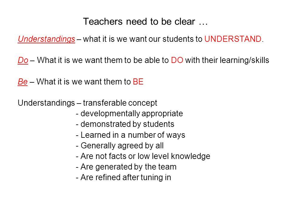 Display understandings in the classroom Record your understandings in kid talk.