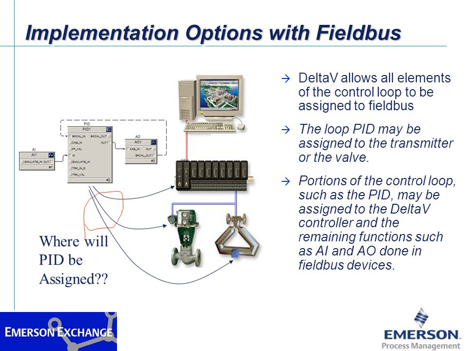 Control Performance Achieve Using Fieldbus à Function block execution, maximum response time for compel data and slot time ( dependent of the device technology/design – specific to manufacturer) - see ISA2002 Fieldbus Tutorial à Whether control is done in the field or in the control system (customer decision) à Scheduling of block execution and communications on the FF segment.