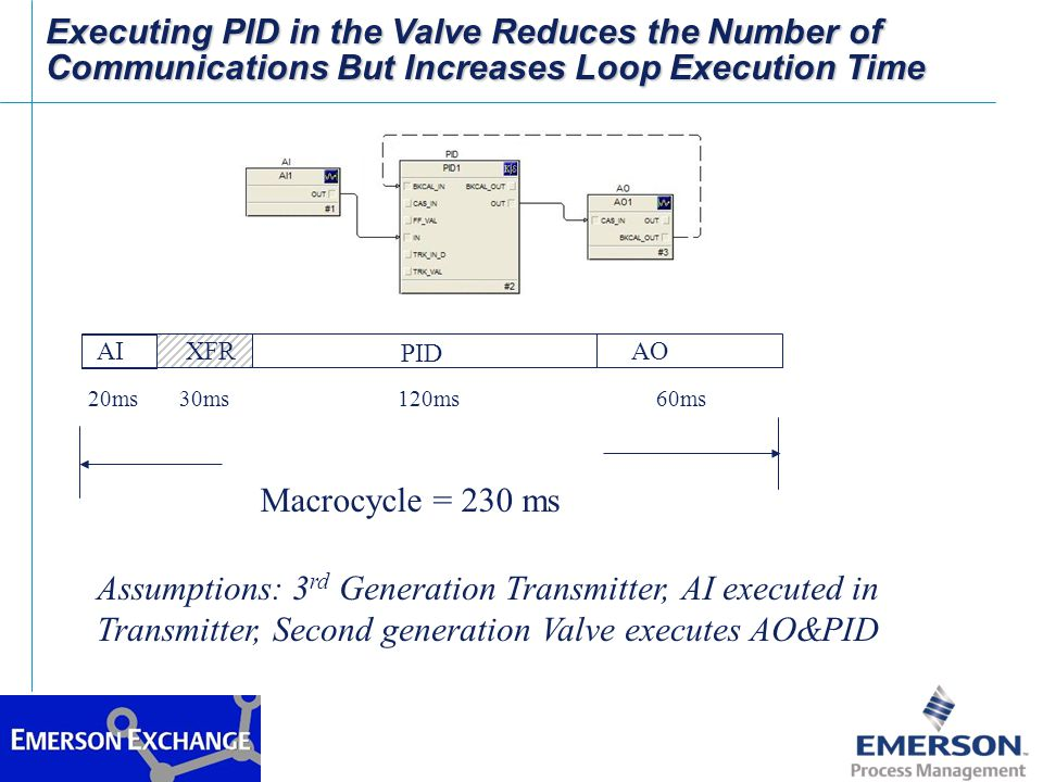 ConclusionConclusion à Tuning of PID in any fieldbus devices is supported in v7.2.