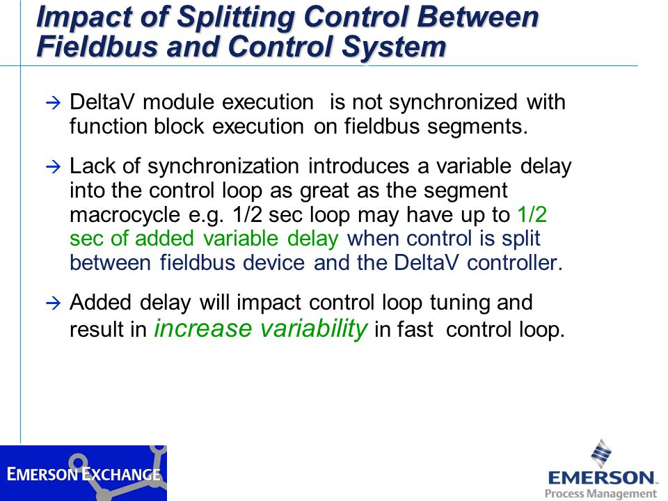 PID executed in the Control System 0250 AIAO CD DAT A 0250 PID Minimum Delay Max Delay Macrocycle 0250 PID 0250 AIAO CD DAT A Macrocycle 0250 PID 0250 PID