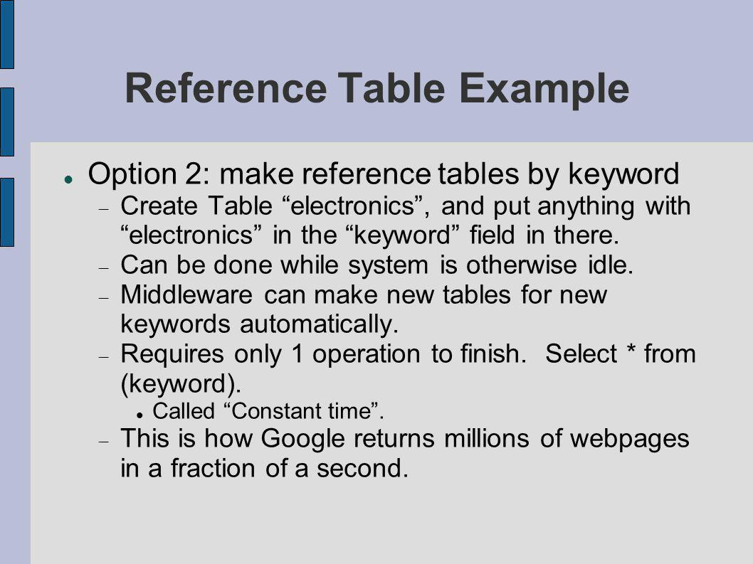 Reference Table Example Option 2: make reference tables by keyword Create Table electronics, and put anything with electronics in the keyword field in there.