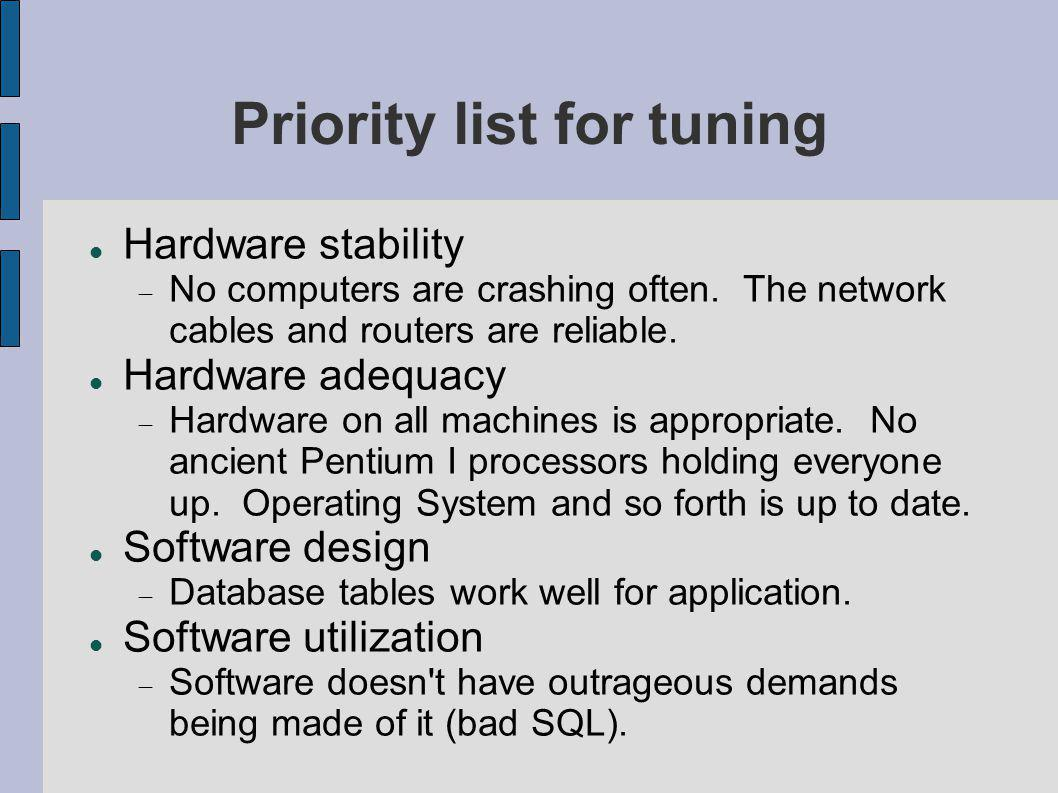Priority list for tuning Hardware stability No computers are crashing often.