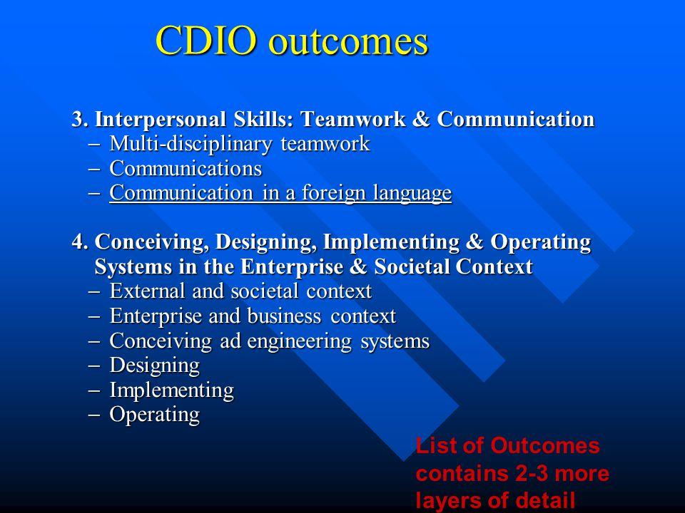 CDIO outcomes 3.