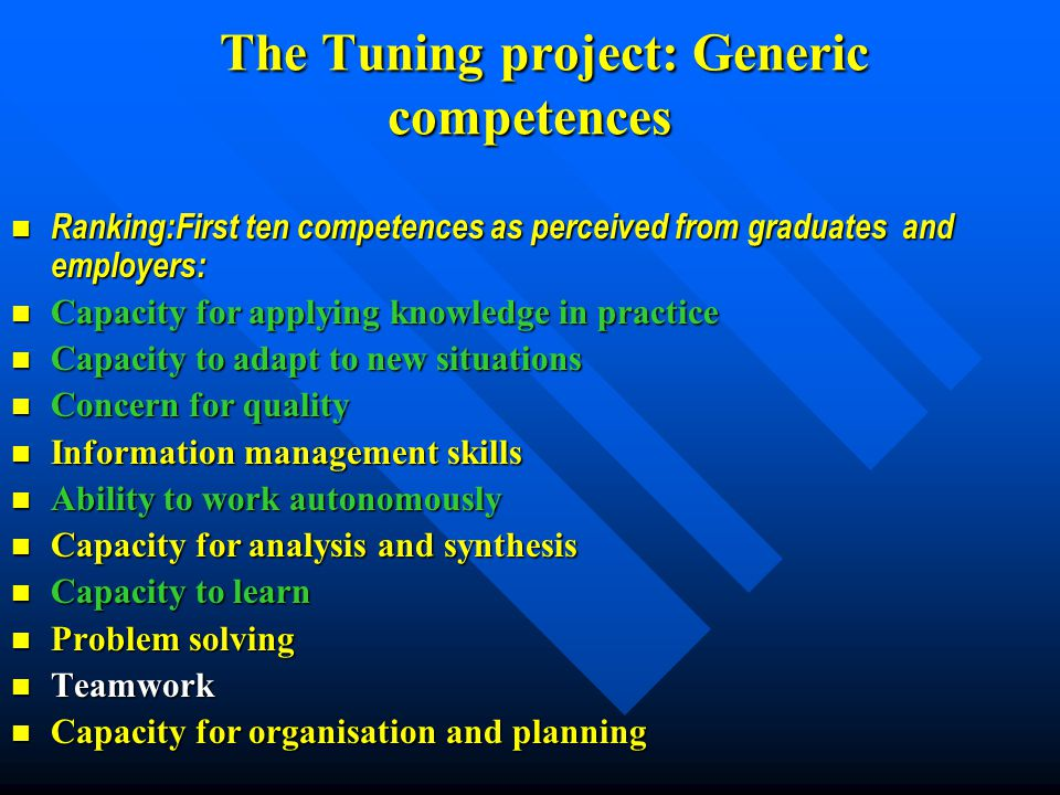 The Tuning project: Generic competences The Tuning project: Generic competences Ranking:First ten competences as perceived from graduates and employers: Ranking:First ten competences as perceived from graduates and employers: Capacity for applying knowledge in practice Capacity for applying knowledge in practice Capacity to adapt to new situations Capacity to adapt to new situations Concern for quality Concern for quality Information management skills Information management skills Ability to work autonomously Ability to work autonomously Capacity for analysis and synthesis Capacity for analysis and synthesis Capacity to learn Capacity to learn Problem solving Problem solving Teamwork Teamwork Capacity for organisation and planning Capacity for organisation and planning