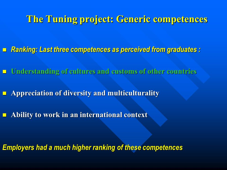 The Tuning project: Generic competences The Tuning project: Generic competences Ranking: Last three competences as perceived from graduates : Ranking: Last three competences as perceived from graduates : Understanding of cultures and customs of other countries Understanding of cultures and customs of other countries Appreciation of diversity and multiculturality Appreciation of diversity and multiculturality Ability to work in an international context Ability to work in an international context Employers had a much higher ranking of these competences