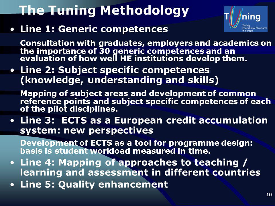 10 The Tuning Methodology Line 1: Generic competences Consultation with graduates, employers and academics on the importance of 30 generic competences