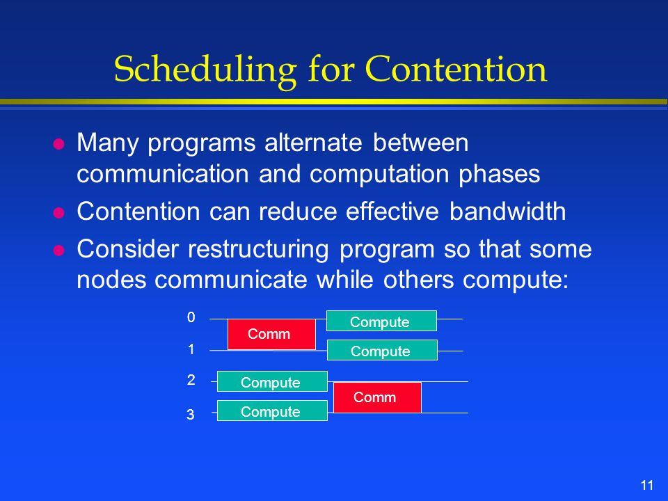 11 Scheduling for Contention l Many programs alternate between communication and computation phases l Contention can reduce effective bandwidth l Consider restructuring program so that some nodes communicate while others compute: 0 1 2 3 Comm Compute