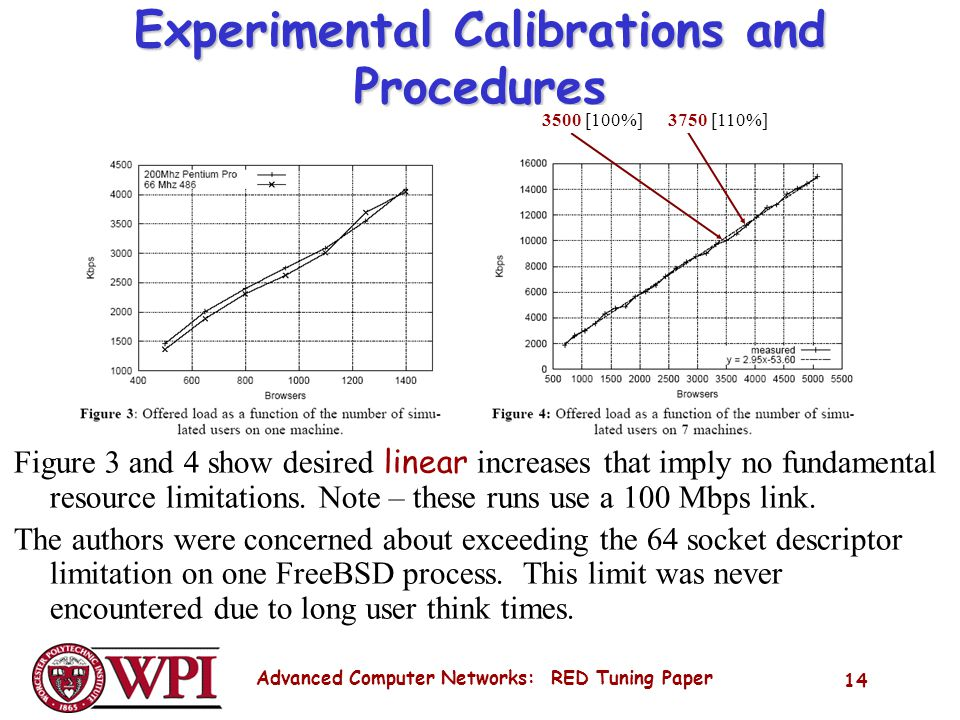 Advanced Computer Networks: RED Tuning Paper 14 Experimental Calibrations and Procedures Figure 3 and 4 show desired linear increases that imply no fundamental resource limitations.