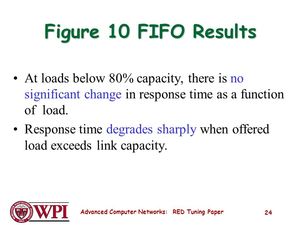 Advanced Computer Networks: RED Tuning Paper 24 Figure 10 FIFO Results At loads below 80% capacity, there is no significant change in response time as a function of load.
