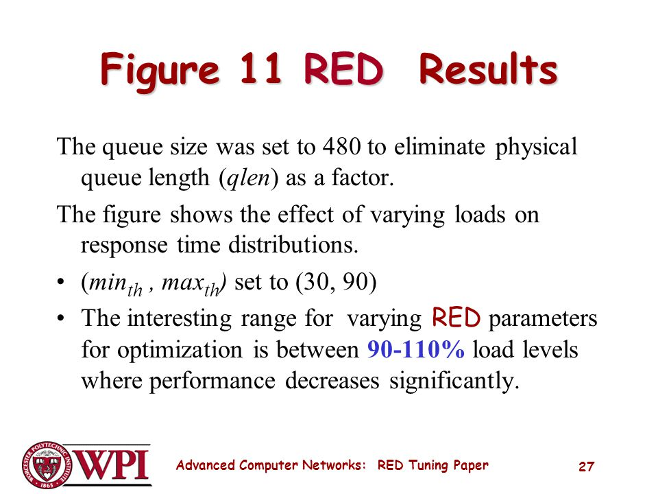 Advanced Computer Networks: RED Tuning Paper 27 Figure 11 RED Results The queue size was set to 480 to eliminate physical queue length (qlen) as a factor.