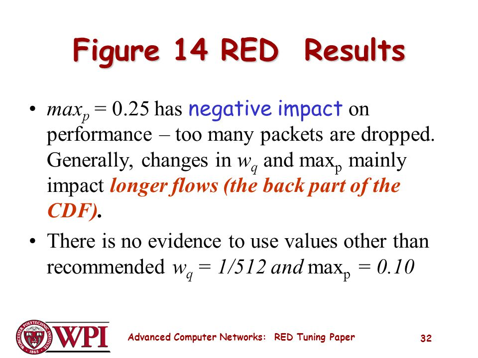 Advanced Computer Networks: RED Tuning Paper 32 Figure 14 RED Results max p = 0.25 has negative impact on performance – too many packets are dropped.