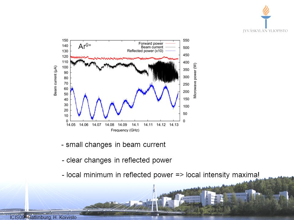 ICIS09, Gatlinburg, H. Koivisto - small changes in beam current - clear changes in reflected power - local minimum in reflected power => local intensi