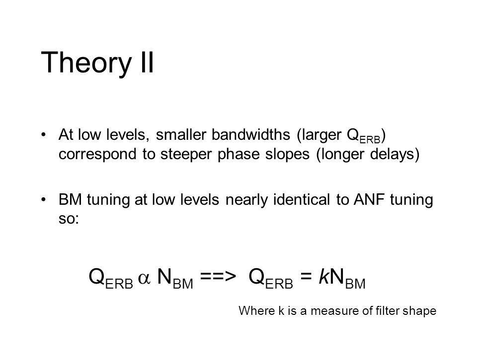 Theory II At low levels, smaller bandwidths (larger Q ERB ) correspond to steeper phase slopes (longer delays) BM tuning at low levels nearly identical to ANF tuning so: Q ERB N BM ==> Q ERB = kN BM Where k is a measure of filter shape