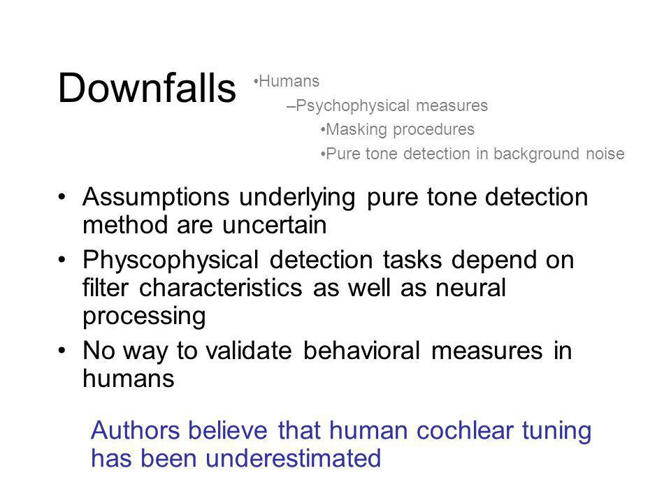 Downfalls Assumptions underlying pure tone detection method are uncertain Physcophysical detection tasks depend on filter characteristics as well as neural processing No way to validate behavioral measures in humans Humans –Psychophysical measures Masking procedures Pure tone detection in background noise Authors believe that human cochlear tuning has been underestimated