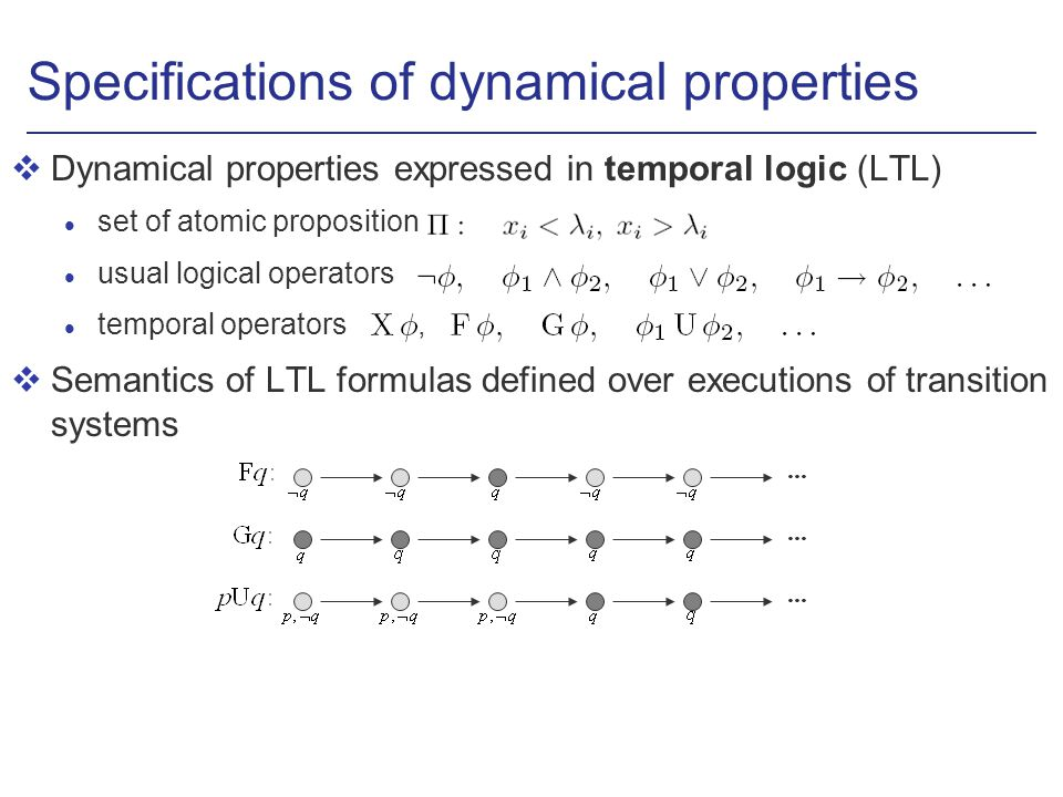 Specifications of dynamical properties vDynamical properties expressed in temporal logic (LTL) l set of atomic proposition usual logical operators temporal operators, vSemantics of LTL formulas defined over executions of transition systems...