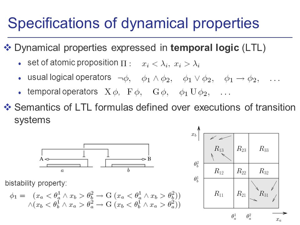Specifications of dynamical properties vDynamical properties expressed in temporal logic (LTL) l set of atomic proposition usual logical operators l temporal operators, vSemantics of LTL formulas defined over executions of transition systems bistability property: