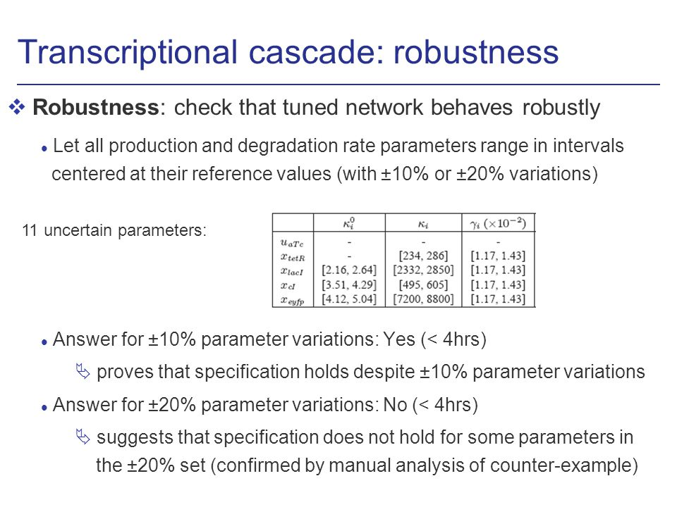 Transcriptional cascade: robustness vRobustness: check that tuned network behaves robustly l Let all production and degradation rate parameters range in intervals centered at their reference values (with ±10% or ±20% variations) l Answer for ±10% parameter variations: Yes (< 4hrs) proves that specification holds despite ±10% parameter variations l Answer for ±20% parameter variations: No (< 4hrs) suggests that specification does not hold for some parameters in the ±20% set (confirmed by manual analysis of counter-example) 11 uncertain parameters: