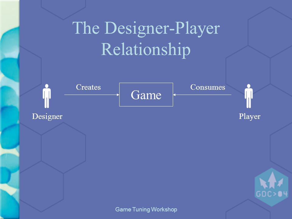 Game Tuning Workshop The Designer-Player Relationship Designer Player Game CreatesConsumes
