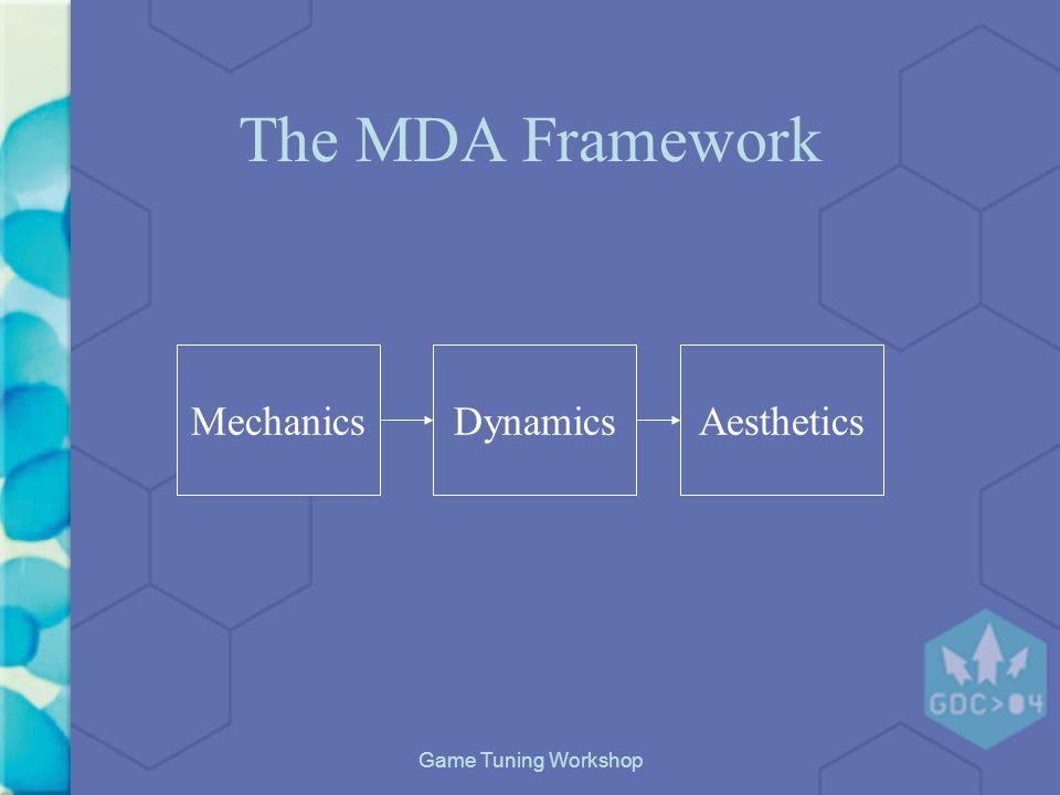 Game Tuning Workshop The MDA Framework MechanicsAestheticsDynamics