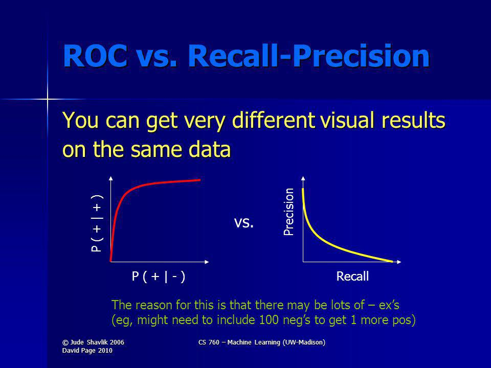 ROC vs.