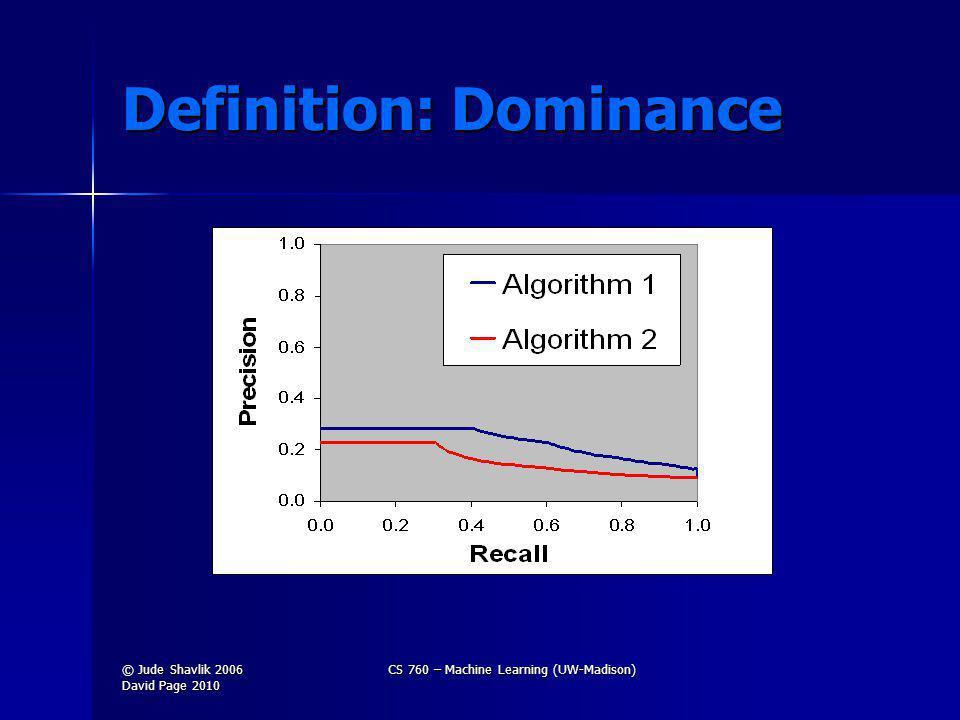 Definition: Dominance © Jude Shavlik 2006 David Page 2010 CS 760 – Machine Learning (UW-Madison)