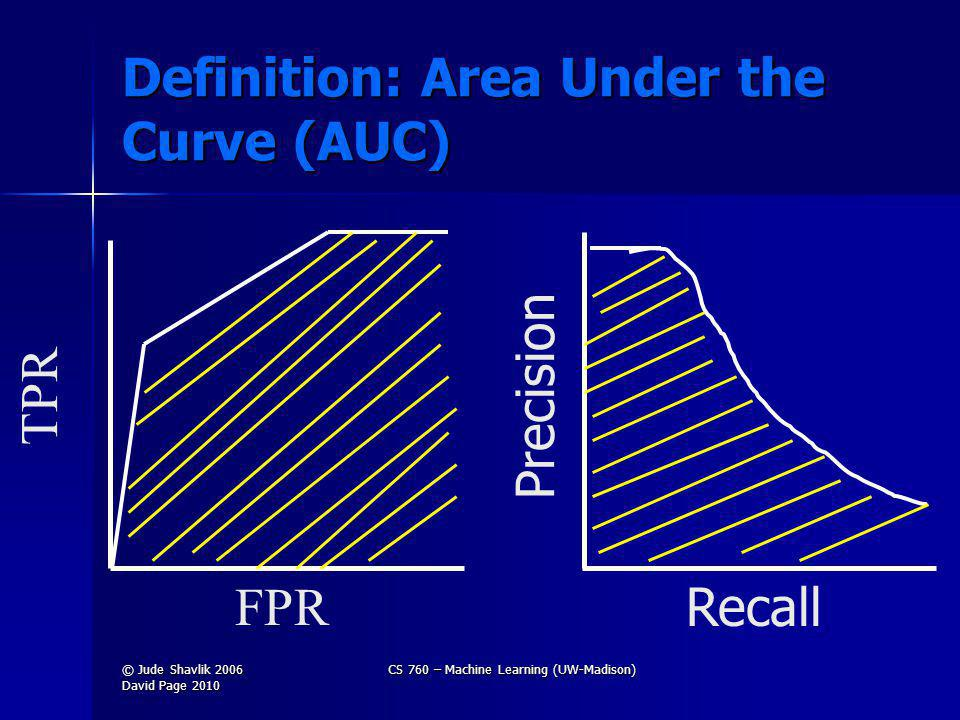 Definition: Area Under the Curve (AUC) Precision Recall TPR FPR © Jude Shavlik 2006 David Page 2010 CS 760 – Machine Learning (UW-Madison)