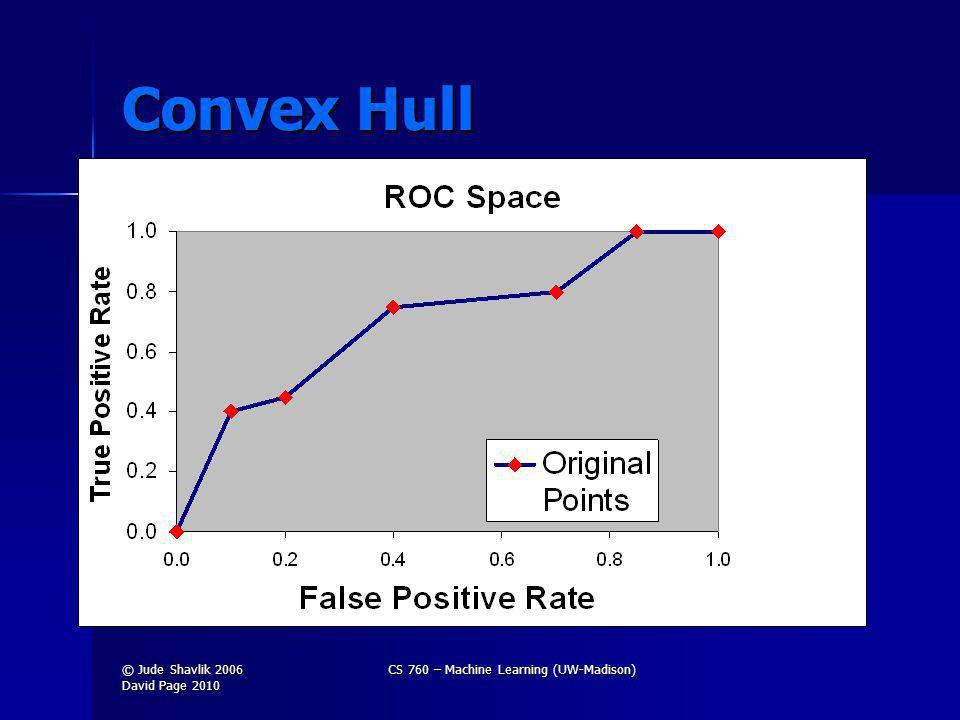 Convex Hull © Jude Shavlik 2006 David Page 2010 CS 760 – Machine Learning (UW-Madison)