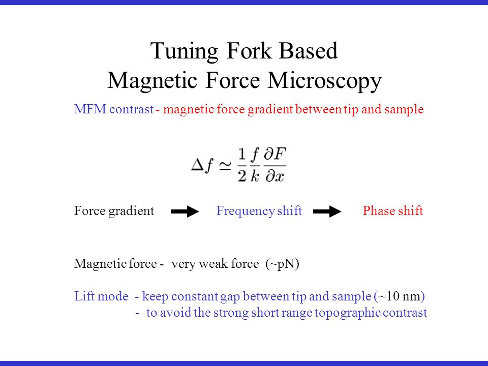 Frequency shiftPhase shift MFM contrast - magnetic force gradient between tip and sample Lift mode - keep constant gap between tip and sample (~10 nm) - to avoid the strong short range topographic contrast Magnetic force - very weak force (~pN) Force gradient Tuning Fork Based Magnetic Force Microscopy