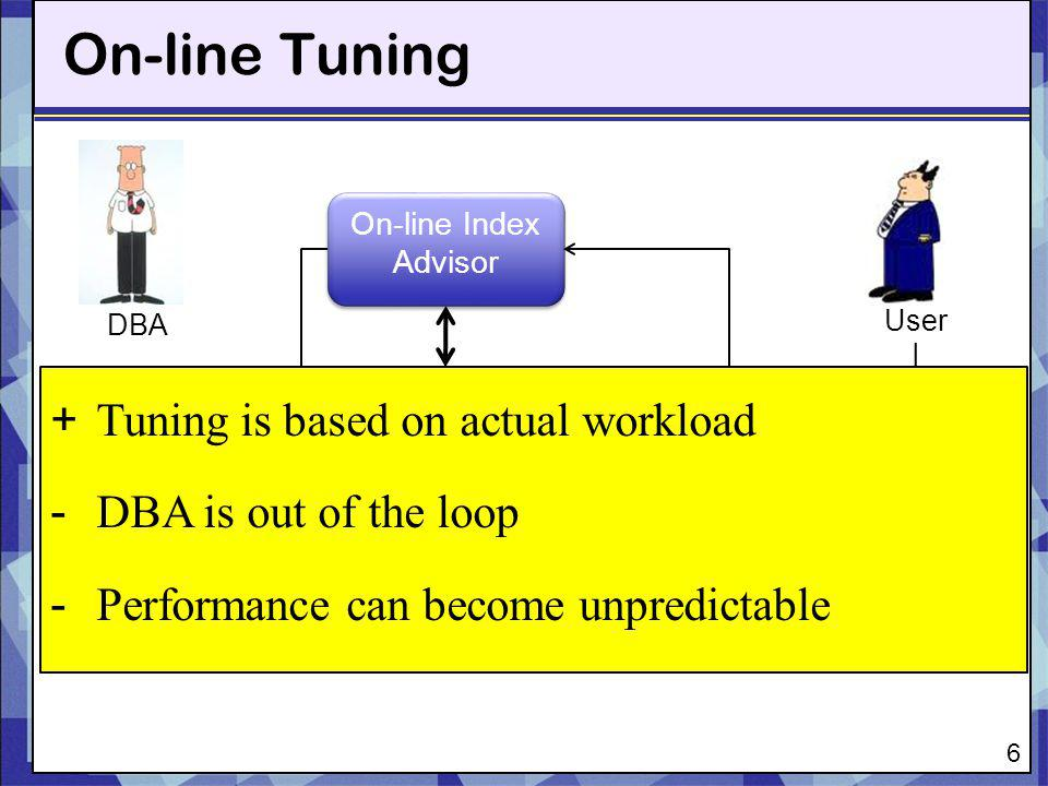 On-line Tuning 6 DBA User On-line Index Advisor Database Server What-if Optimizer Actual Workload Create/Drop Indexes +Tuning is based on actual workl
