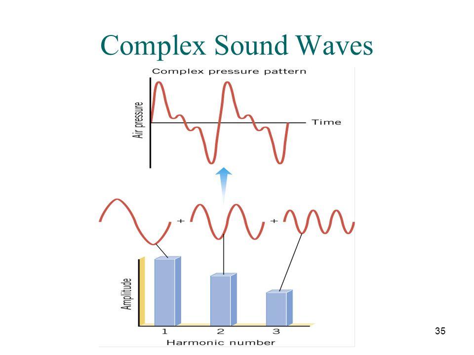 35 Complex Sound Waves