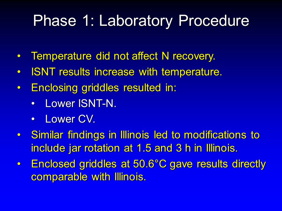 Temperature did not affect N recovery.Temperature did not affect N recovery.