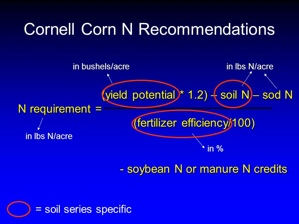 (yield potential * 1.2) – soil N – sod N (yield potential * 1.2) – soil N – sod N N requirement = N requirement = (fertilizer efficiency/100) (fertilizer efficiency/100) in lbs N/acre in % in bushels/acre = soil series specific Cornell Corn N Recommendations - soybean N or manure N credits