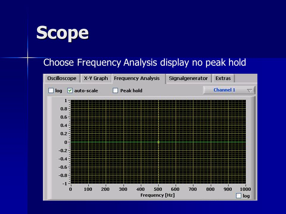 Scope Choose Frequency Analysis display no peak hold