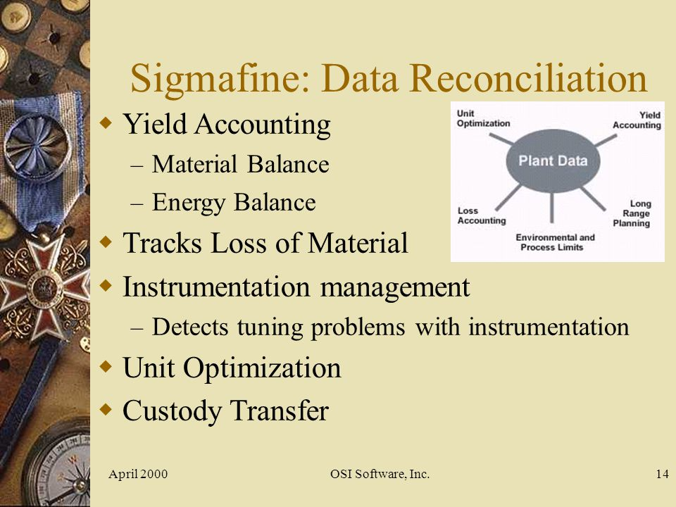 April 2000OSI Software, Inc.14 Sigmafine: Data Reconciliation Yield Accounting – Material Balance – Energy Balance Tracks Loss of Material Instrumenta