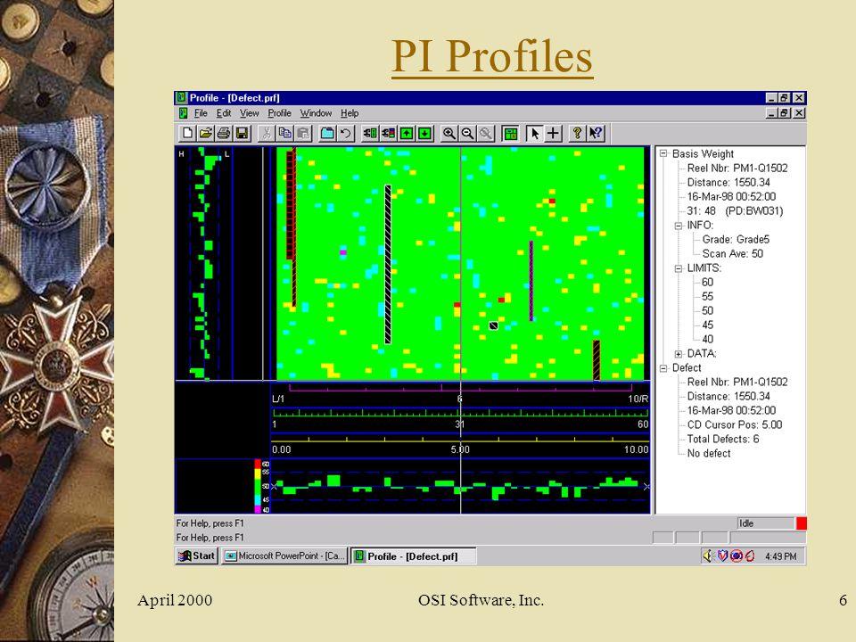 April 2000OSI Software, Inc.17 PI Activeview Aquarium Aquarium on web