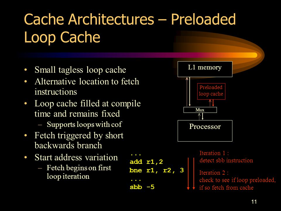 11 Processor Preloaded loop cache L1 memory Mux Cache Architectures – Preloaded Loop Cache Small tagless loop cache Alternative location to fetch inst
