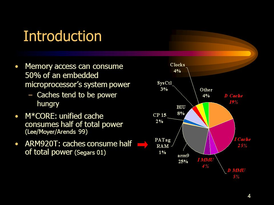 4 Introduction Memory access can consume 50% of an embedded microprocessors system power –Caches tend to be power hungry M*CORE: unified cache consume