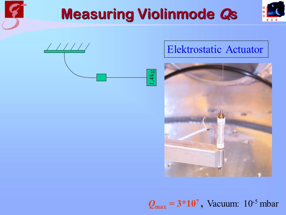 Measuring Violinmode Qs Measuring Violinmode Qs 1,4 kg Elektrostatic Actuator Vacuum: 10 -5 mbarQ max = 3*10 7,