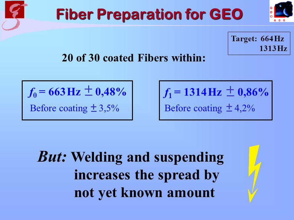Fiber Preparation for GEO 20 of 30 coated Fibers within: Before coating 3,5% f 0 = 663 Hz 0,48% Before coating 4,2% f 1 = 1314 Hz 0,86% But: Welding a